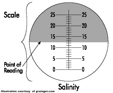 Refactometer 2
