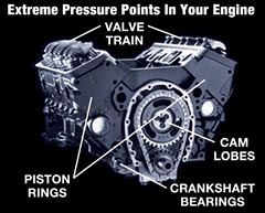 Prolong Engine Diagram